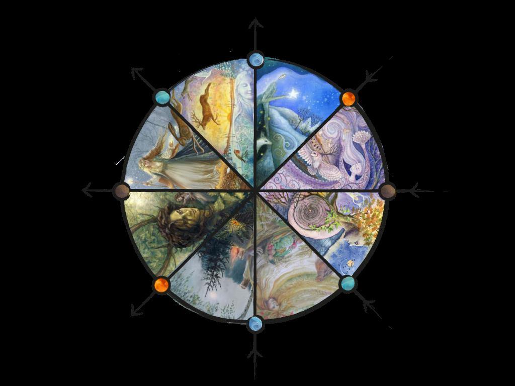Коло года, мистерии, Календарь языческих праздников